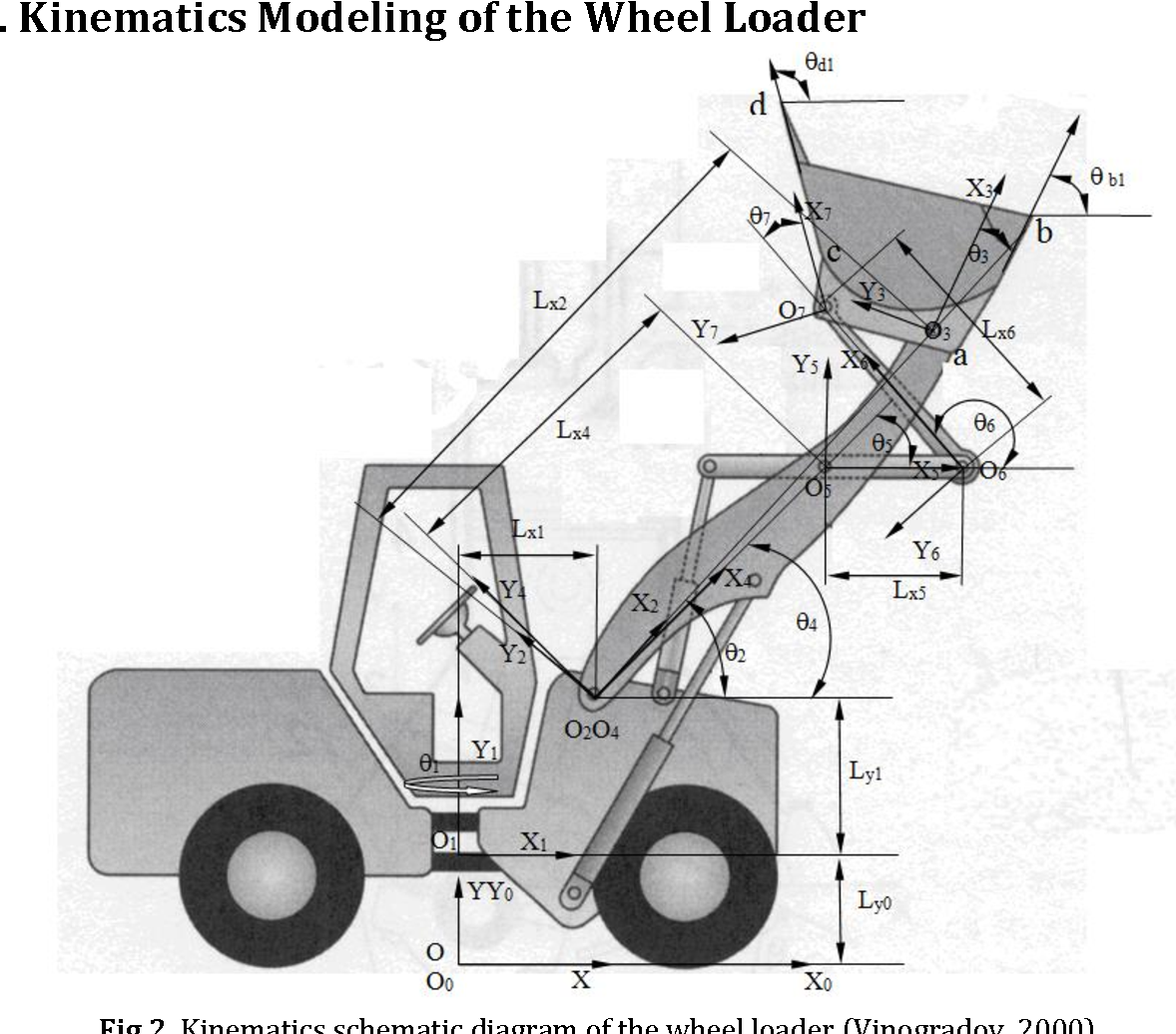 Kawasaki Loader Wiring Schematics - Wiring Diagram G11 on