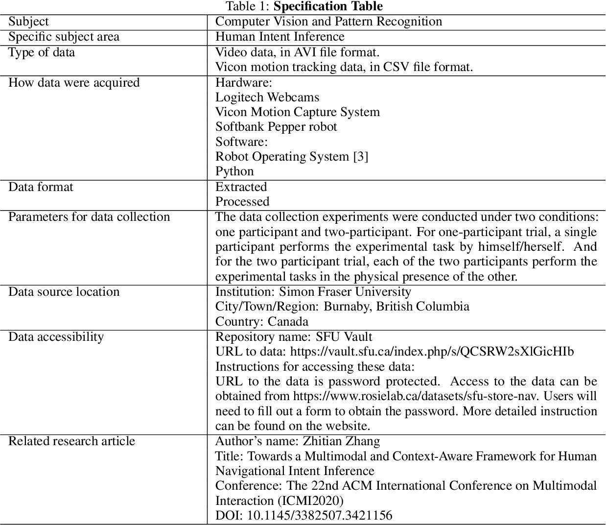 Figure 1 for SFU-Store-Nav: A Multimodal Dataset for Indoor Human Navigation