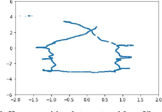 Figure 4 for SFU-Store-Nav: A Multimodal Dataset for Indoor Human Navigation