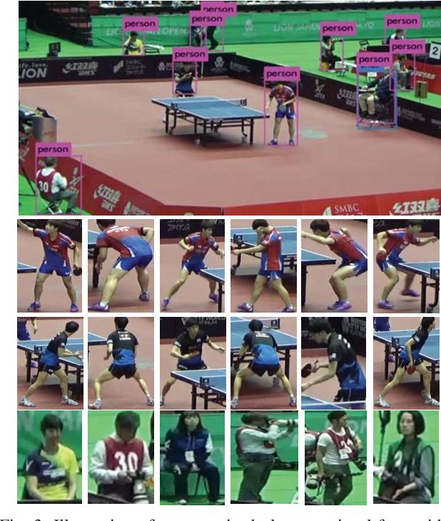 Figure 3 for Unsupervised Temporal Feature Aggregation for Event Detection in Unstructured Sports Videos