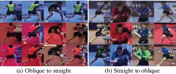 Figure 4 for Unsupervised Temporal Feature Aggregation for Event Detection in Unstructured Sports Videos