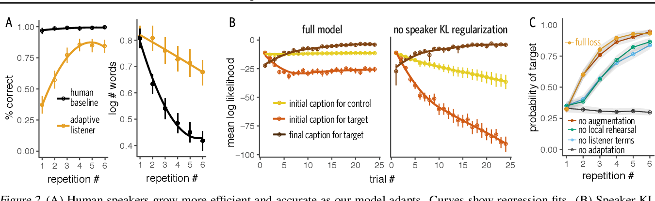 Figure 2 for Continual adaptation for efficient machine communication