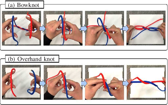 Figure 4 for In-air Knotting of Rope using Dual-Arm Robot based on Deep Learning