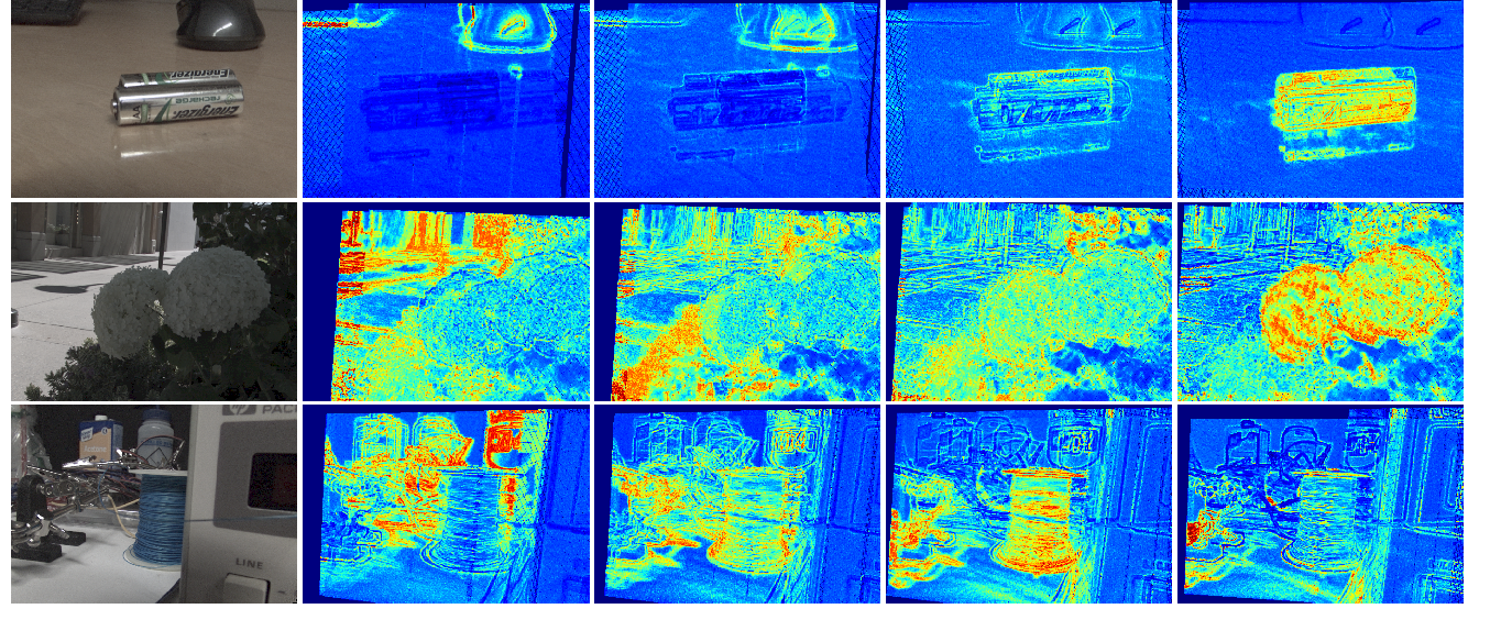 Figure 3 for Scale-Consistent Fusion: from Heterogeneous Local Sampling to Global Immersive Rendering