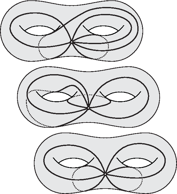 Figure 3. A homotopy basis that is not a system of loops, a noncanonical system of loops, and a canonical system of loops for a surface of genus 2.