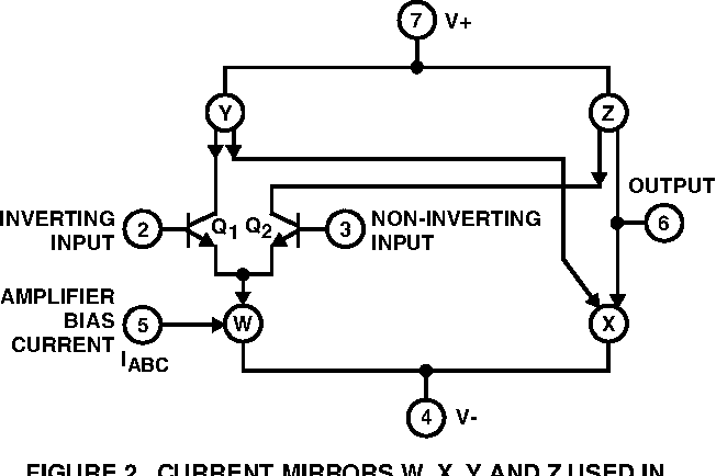 Figure 2 from An IC Operational-Transconductance-Amplifier