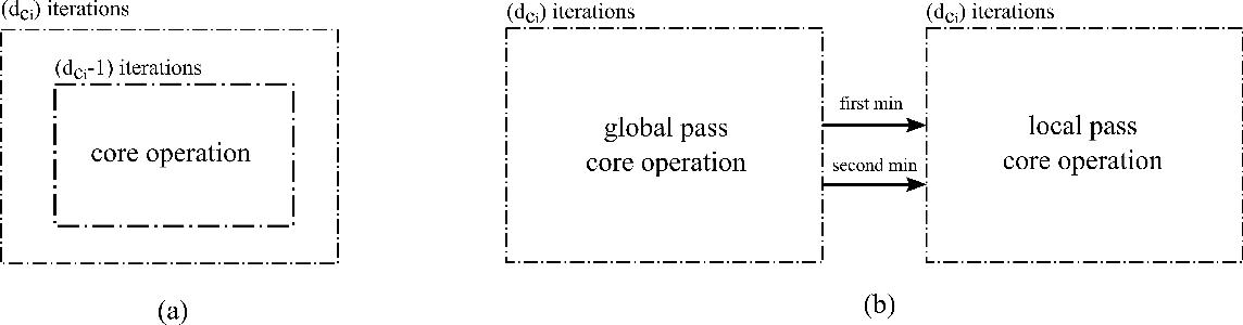 ldpc fpga thesis