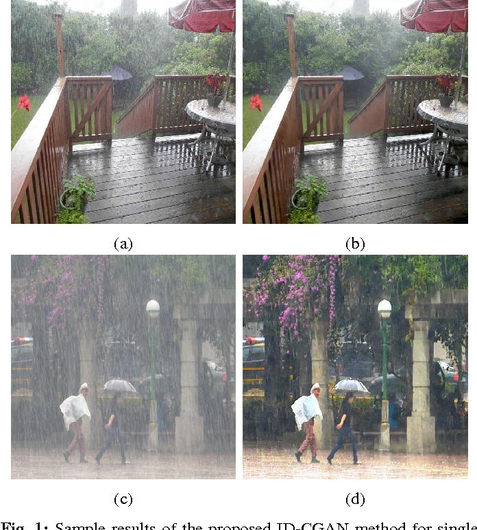 Figure 1 for Image De-raining Using a Conditional Generative Adversarial Network