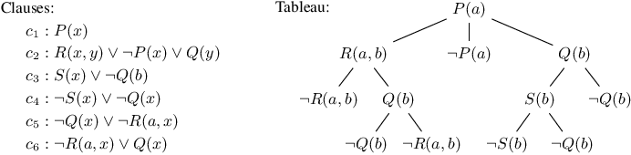 Figure 1 for Reinforcement Learning of Theorem Proving