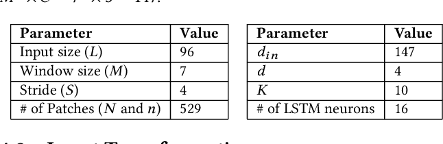 Figure 2 for Neuroevolution of Self-Interpretable Agents