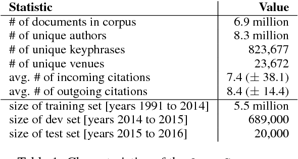 Figure 2 for Content-Based Citation Recommendation