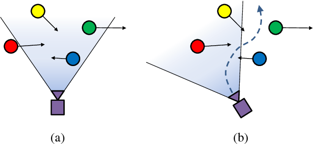Figure 1 for Underwater Fish Tracking for Moving Cameras based on Deformable Multiple Kernels