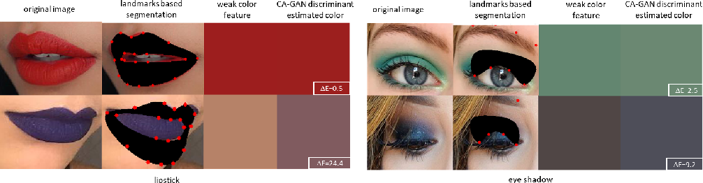 Figure 3 for CA-GAN: Weakly Supervised Color Aware GAN for Controllable Makeup Transfer