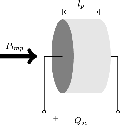 Figure 7 from Analysis of a Piezoelectric Generator Under an