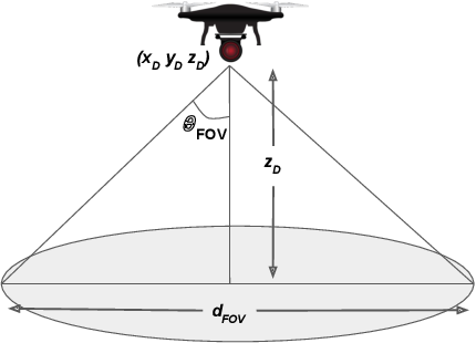 Figure 1 for UAV Target Tracking in Urban Environments Using Deep Reinforcement Learning