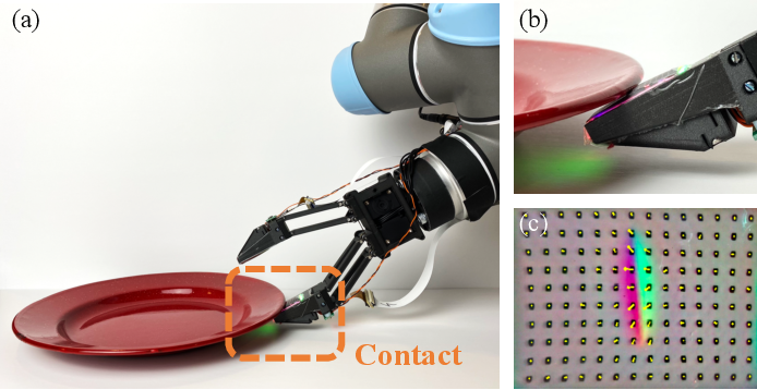 Figure 1 for GelSight Wedge: Measuring High-Resolution 3D Contact Geometry with a Compact Robot Finger