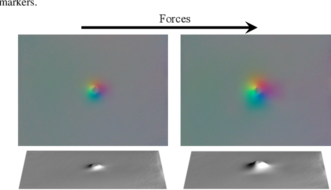 Figure 3 for GelSight Wedge: Measuring High-Resolution 3D Contact Geometry with a Compact Robot Finger