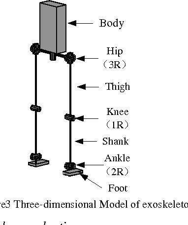 Figure 3 for Kinematics analysis and three-dimensional simulation of the rehabilitation lower extremity exoskeleton robot