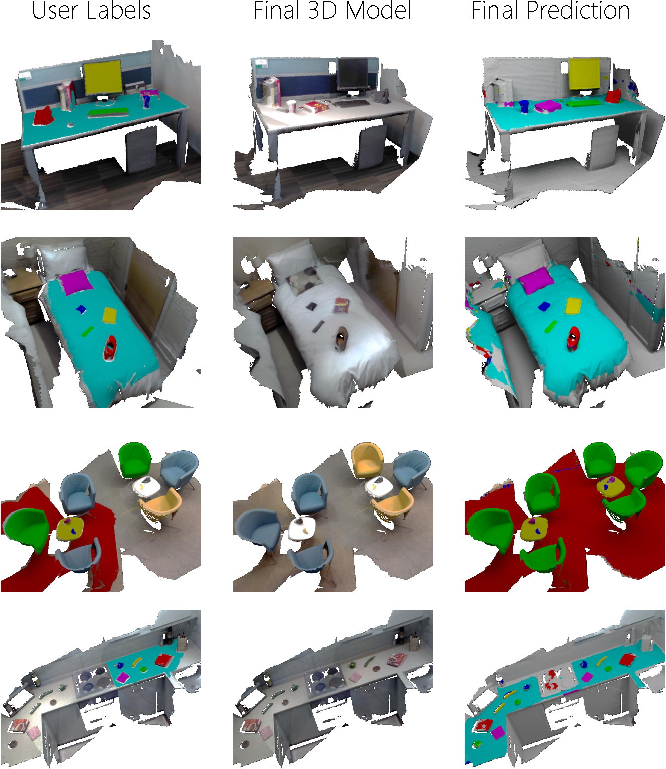 Figure 4 for SemanticPaint: A Framework for the Interactive Segmentation of 3D Scenes