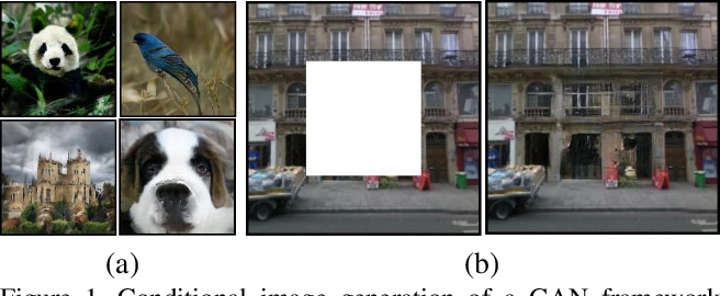 Figure 1 for Attentive Normalization for Conditional Image Generation