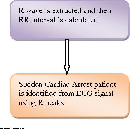 Figure 4-5 from Identification of Sudden Cardiac Arrest (SCA