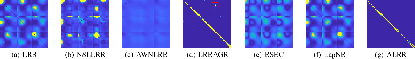 Figure 3 for Auto-weighted low-rank representation for clustering
