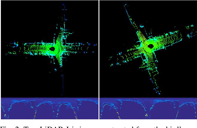 Figure 2 for LiDAR Iris for Loop-Closure Detection