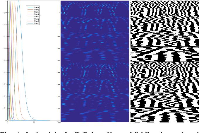 Figure 4 for LiDAR Iris for Loop-Closure Detection