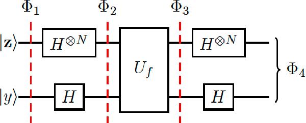 Figure 4 for Quantum Robust Fitting