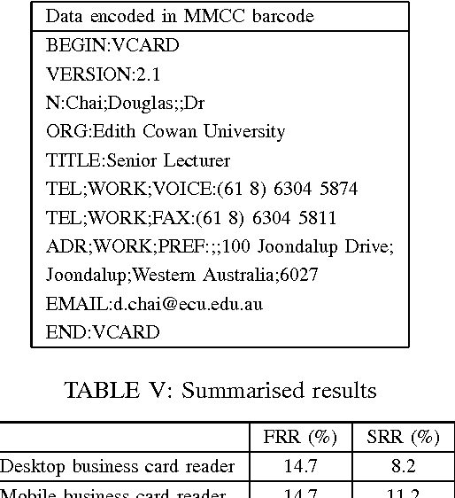 A robust mobile business card reader using mmcc barcode semantic a robust mobile business card reader using mmcc barcode semantic scholar reheart Choice Image