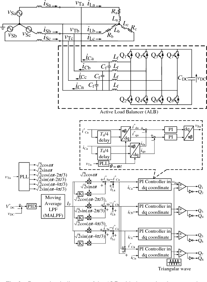 Novel Simple Reactive Power Control With Constant Dc Capacitor
