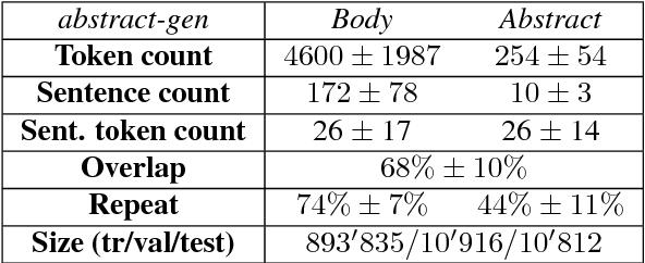 Figure 1 for Data-driven Summarization of Scientific Articles