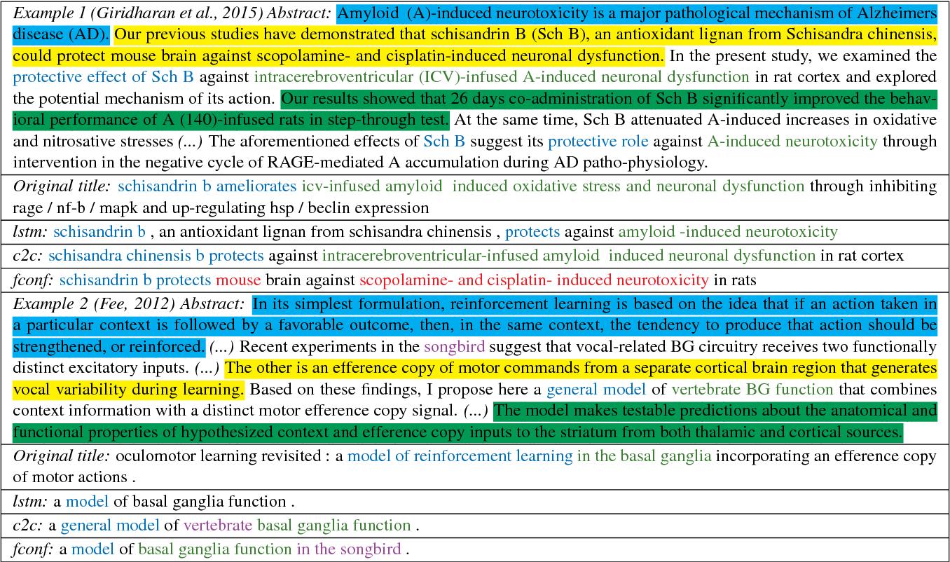 Figure 4 for Data-driven Summarization of Scientific Articles