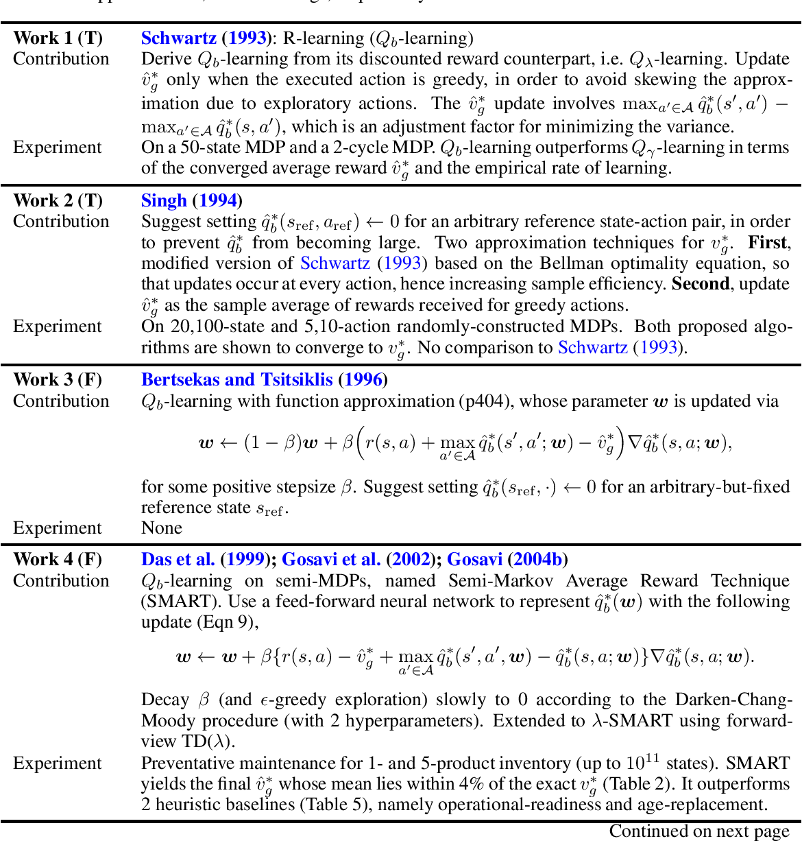 Figure 2 for Average-reward model-free reinforcement learning: a systematic review and literature mapping