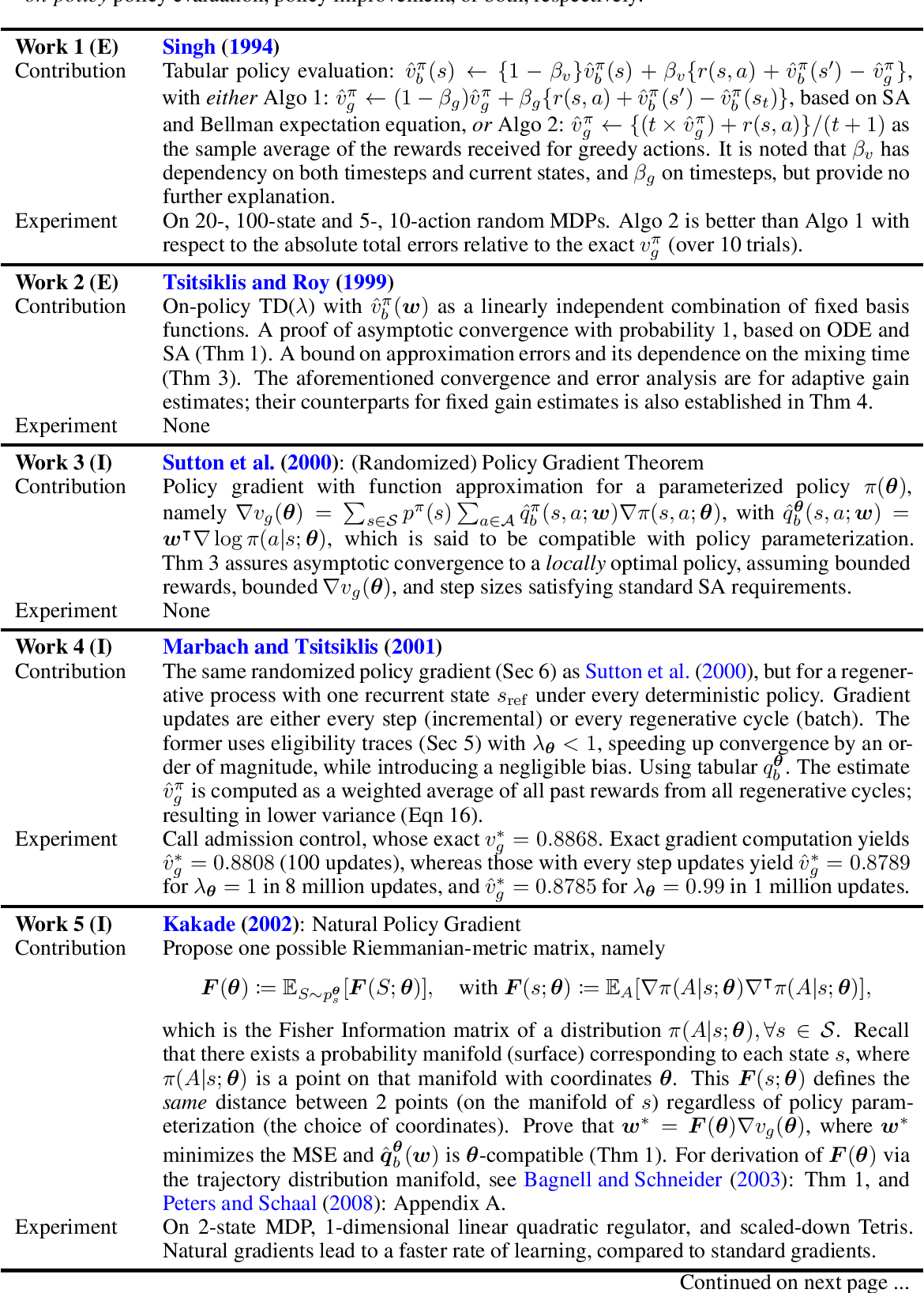 Figure 4 for Average-reward model-free reinforcement learning: a systematic review and literature mapping