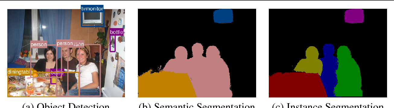 Figure 1 for Bottom-up Instance Segmentation using Deep Higher-Order CRFs
