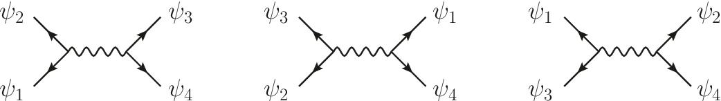 Figure 2. The Feynman graphs contributing to the four-fermion amplitude.