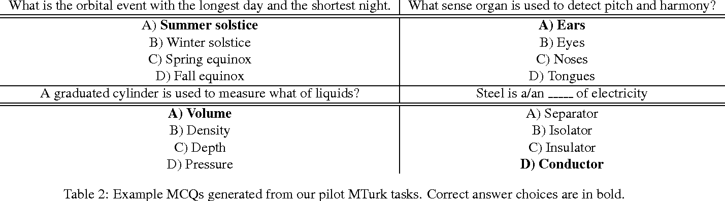 Figure 3 for TabMCQ: A Dataset of General Knowledge Tables and Multiple-choice Questions