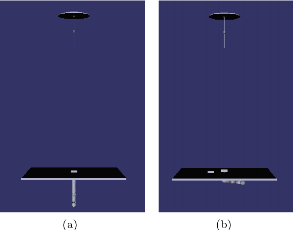 Figure 2 for Oscillation Damping Control of Pendulum-like Manipulation Platform using Moving Masses