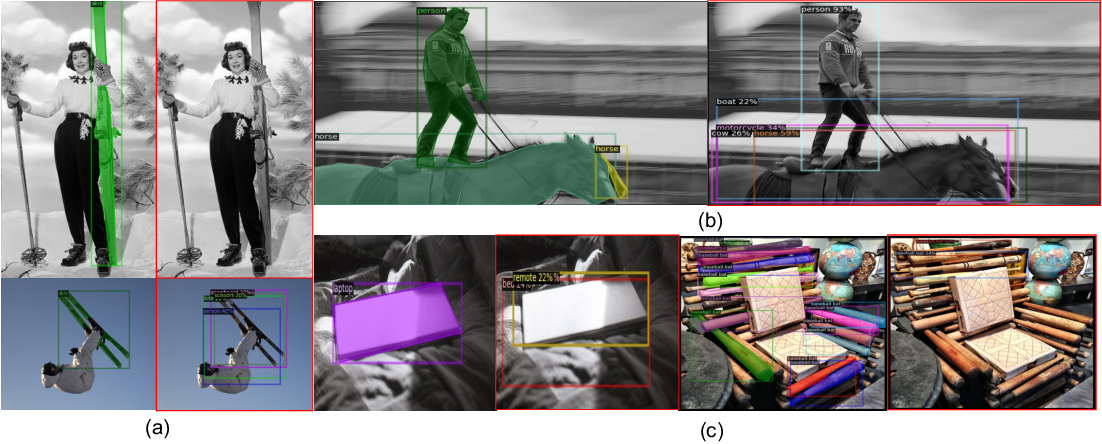 Figure 2 for Slender Object Detection: Diagnoses and Improvements
