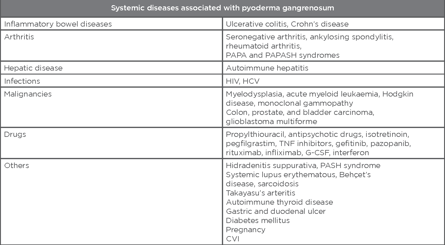 Table 1 From Pyoderma Gangrenosum A Mini Review Semantic Scholar