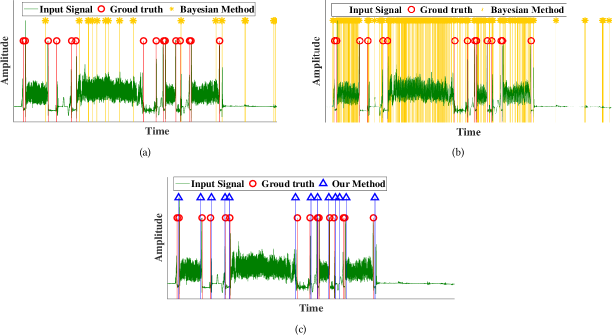 Figure 1 for Time Series Segmentation through Automatic Feature Learning