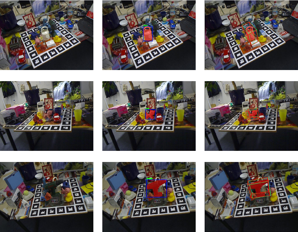 Figure 2 for Deep-6DPose: Recovering 6D Object Pose from a Single RGB Image