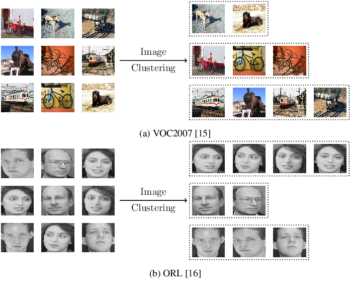 Figure 1 for Combining pretrained CNN feature extractors to enhance clustering of complex natural images