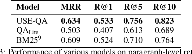 Figure 1 for ReQA: An Evaluation for End-to-End Answer Retrieval Models