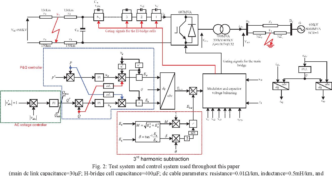 Hybrid Multilevel Converter With Dc Side H Bridge Chain Links Circuit Design Figure 2