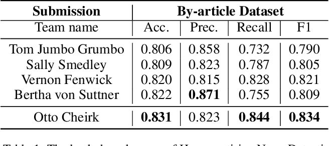 Figure 1 for Pseudo-labelling Enhanced Media Bias Detection