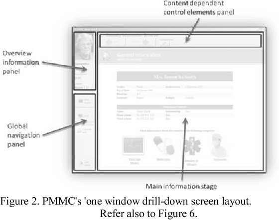 Point-of-Treatment: Touchable E-nursing User Interface for