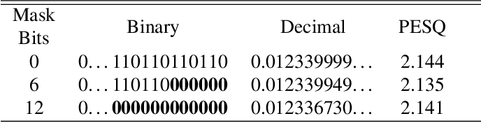 Figure 2 for A study on speech enhancement using exponent-only floating point quantized neural network (EOFP-QNN)