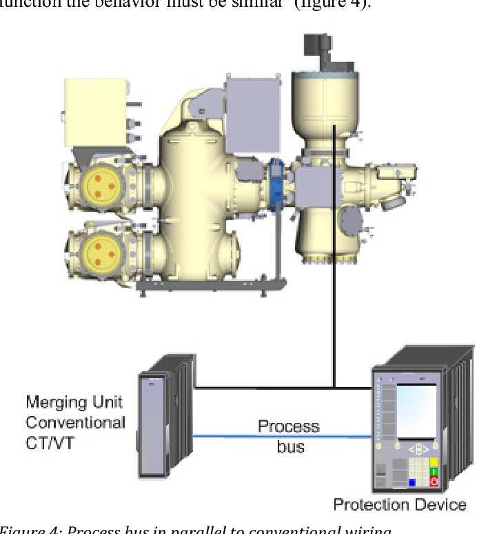 Figure 4 from New non-conventional instrument transformer (NCIT) - a ...